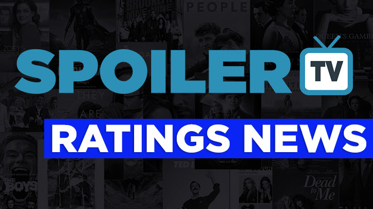 Ratings for Thursday 15th April 2021 - Network Prelims Posted